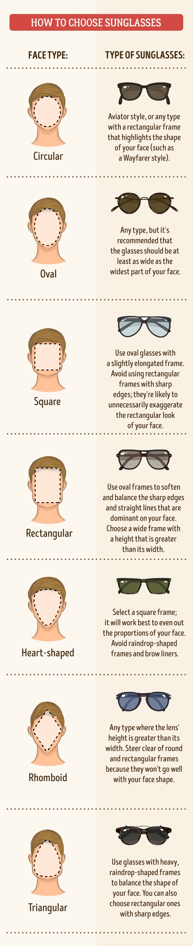 Sunglasses for faces
