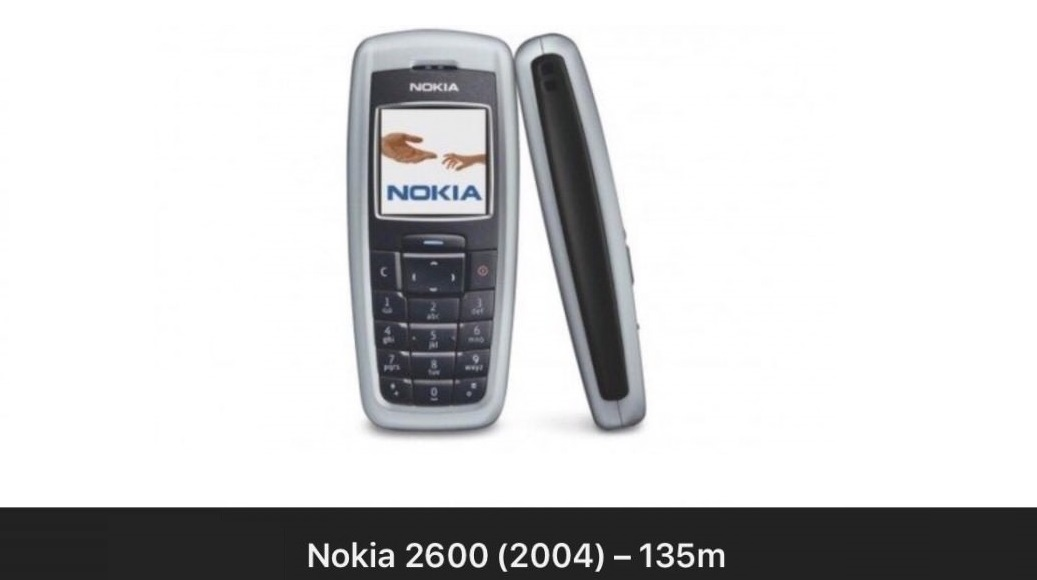 Best selling mobiles ever