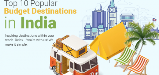 top destinations , holidays, yatra offers, makemytrip coupons